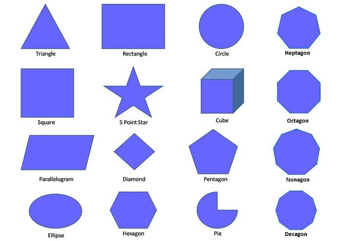 Geometric design shapes