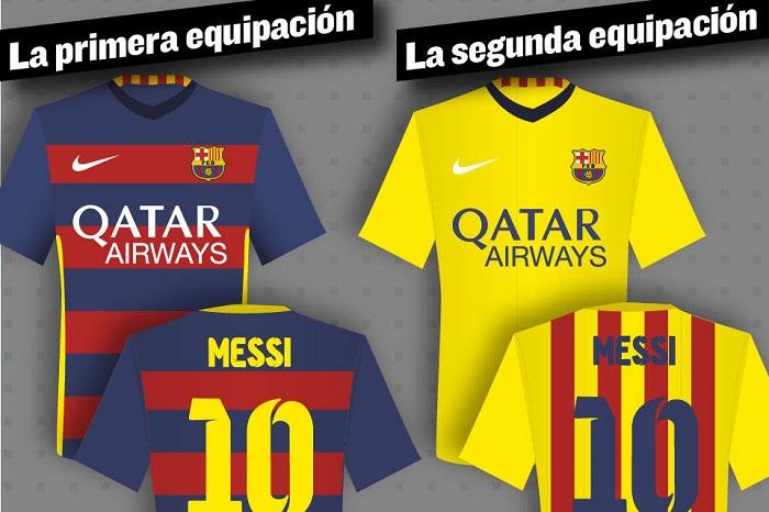 New FC Barcelona kits 2015/16