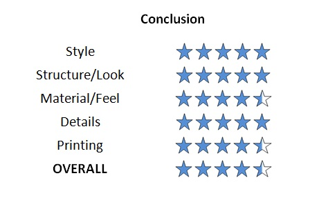 Conclusion and rating the final verdict
