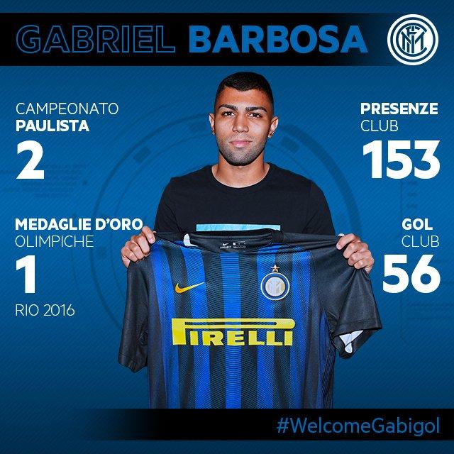 Gabigol Inter home kit